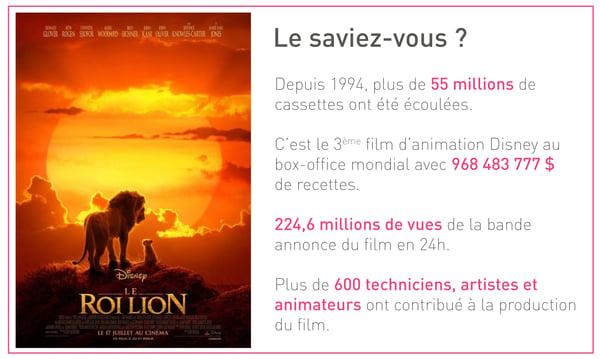Chiffres film le Roi Lion